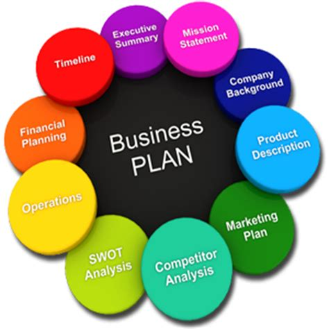 Plans writing simple sample business plan