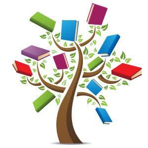 Short essay school library - sos-kayamandinl